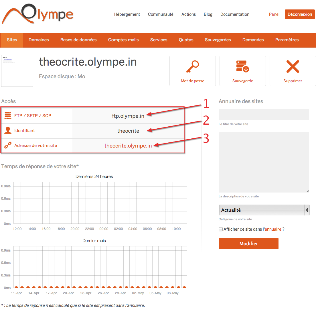 Olympe panel site management screen capture